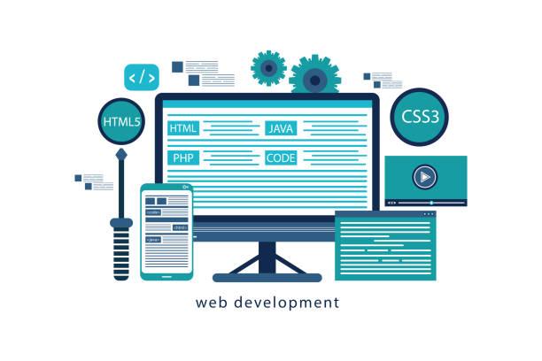 web design company in Miami